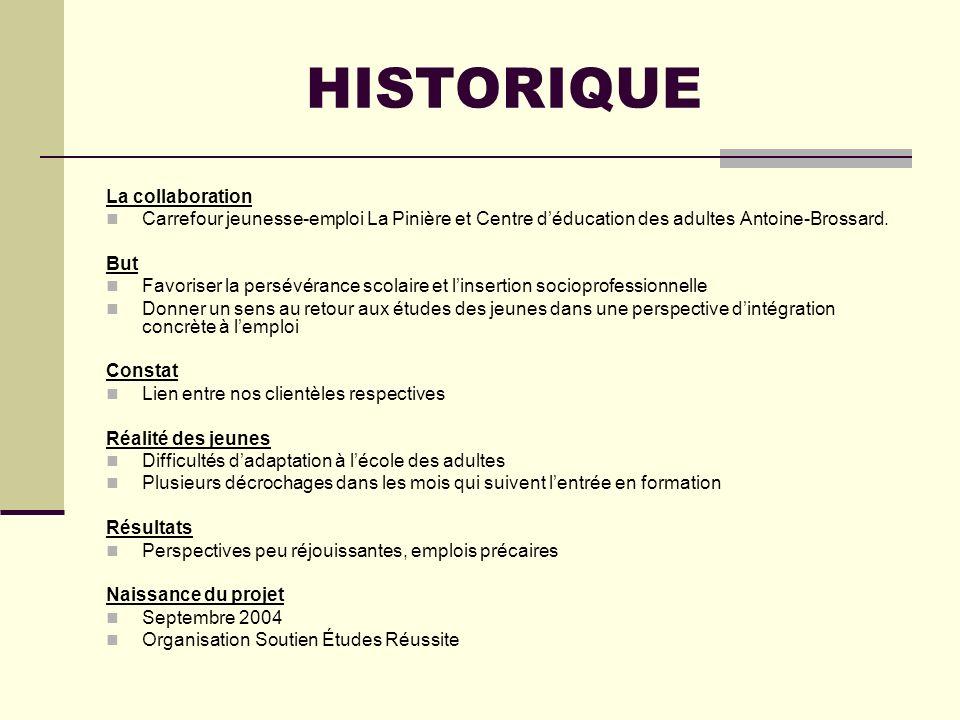 HISTORIQUE La collaboration Carrefour jeunesse-emploi La Pinière et Centre déducation des adultes Antoine-Brossard. But Favoriser la persévérance scol