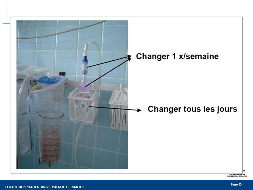 CENTRE HOSPITALIER UNIVERSITAIRE DE NANTES Page 33 Source : APLEIN 2008