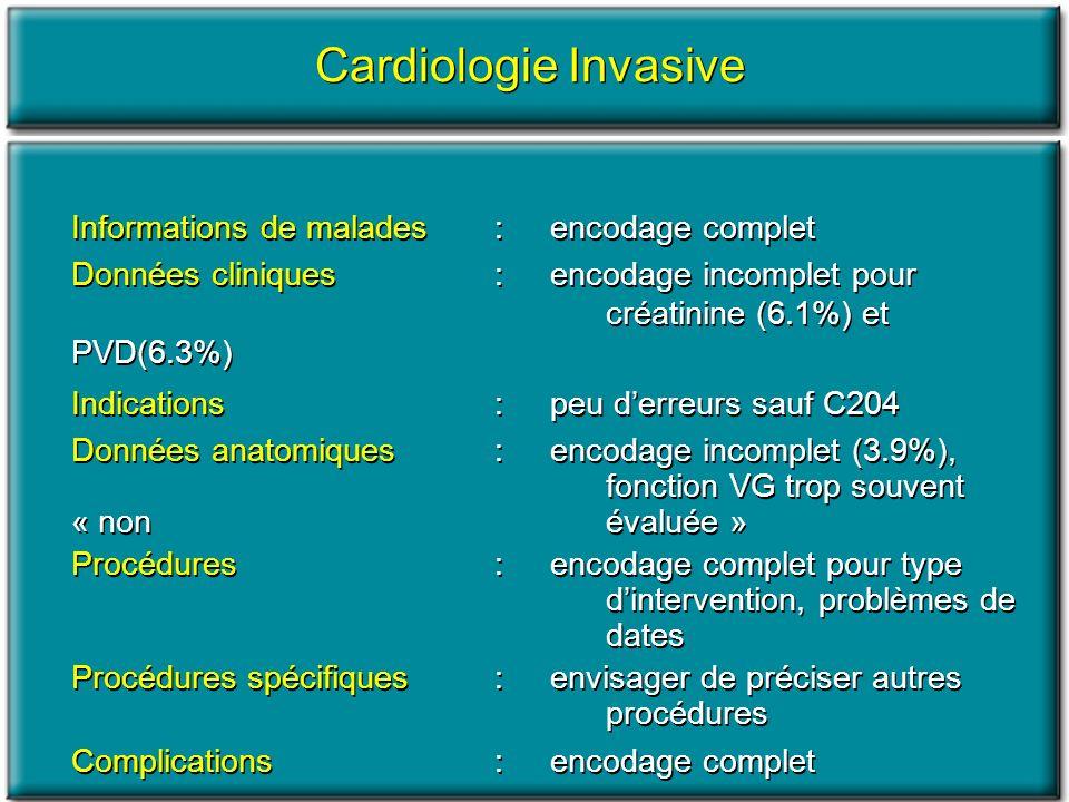 Cardiologie Invasive Informations de malades : encodage complet Données cliniques : encodage incomplet pour créatinine (6.1%) et PVD(6.3%) Indications