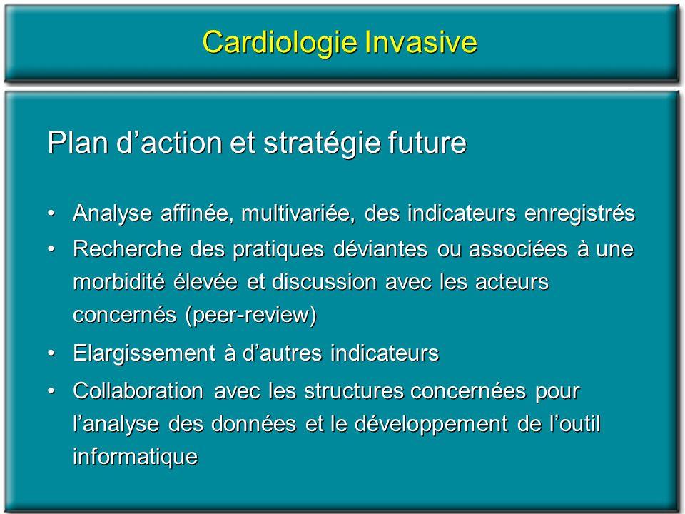 Plan daction et stratégie future Analyse affinée, multivariée, des indicateurs enregistrés Recherche des pratiques déviantes ou associées à une morbid