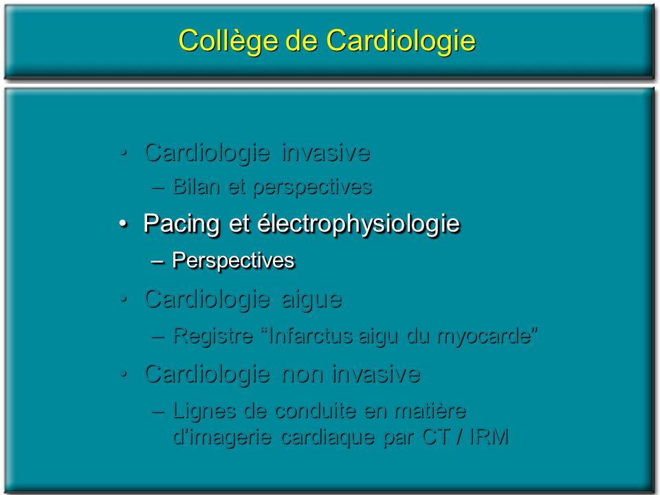 Cardiologie invasive –Bilan et perspectives Pacing et électrophysiologiePacing et électrophysiologie –Perspectives Cardiologie aigue –Registre Infarct