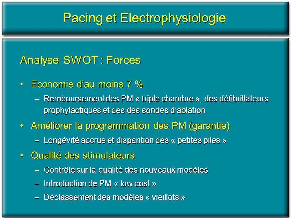 Analyse SWOT : Forces Economie dau moins 7 % –Remboursement des PM « triple chambre », des défibrillateurs prophylactiques et des des sondes dablation