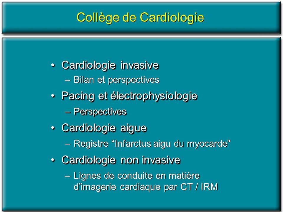 Cardiologie invasive –Bilan et perspectives Pacing et électrophysiologie –Perspectives Cardiologie aigue –Registre Infarctus aigu du myocarde Cardiologie non invasiveCardiologie non invasive –Lignes de conduite en matière dimagerie cardiaque par CT / IRM Cardiologie invasive –Bilan et perspectives Pacing et électrophysiologie –Perspectives Cardiologie aigue –Registre Infarctus aigu du myocarde Cardiologie non invasiveCardiologie non invasive –Lignes de conduite en matière dimagerie cardiaque par CT / IRM Collège de Cardiologie