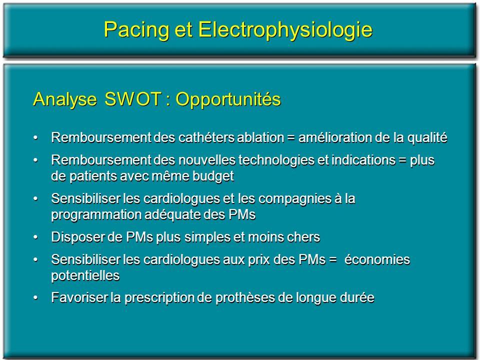Pacing et Electrophysiologie Analyse SWOT : Opportunités Remboursement des cathéters ablation = amélioration de la qualité Remboursement des nouvelles