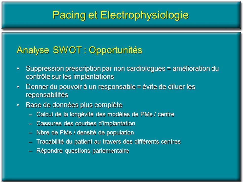 Analyse SWOT : Opportunités Suppression prescription par non cardiologues = amélioration du contrôle sur les implantations Donner du pouvoir à un resp
