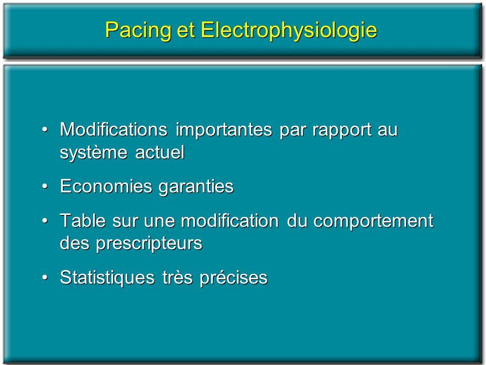 Modifications importantes par rapport au système actuel Economies garanties Table sur une modification du comportement des prescripteurs Statistiques