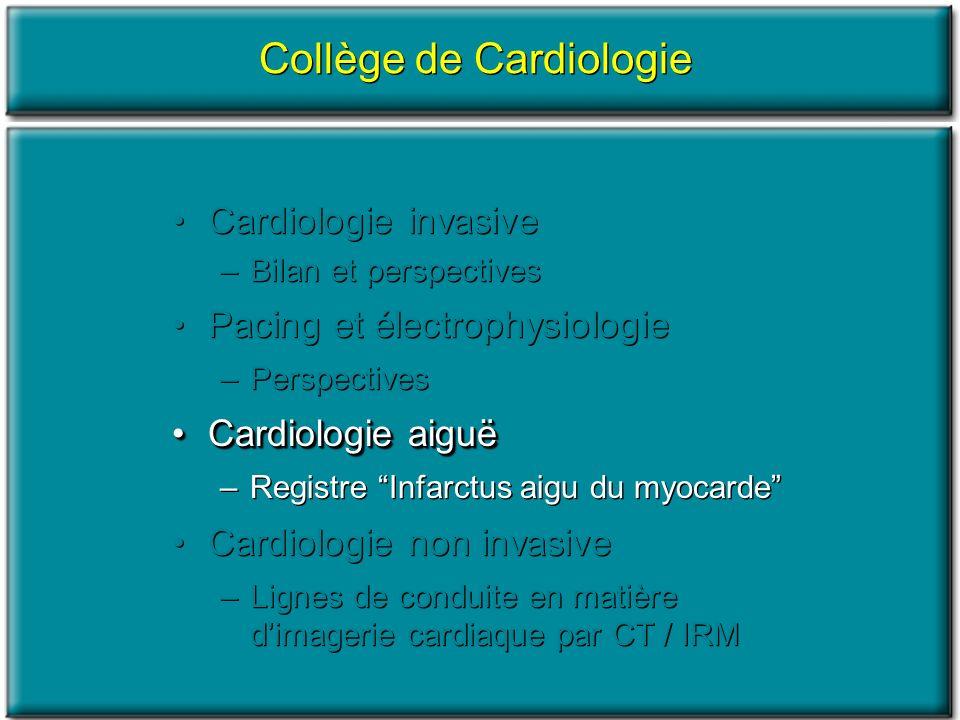Cardiologie invasive –Bilan et perspectives Pacing et électrophysiologie –Perspectives Cardiologie aiguëCardiologie aiguë –Registre Infarctus aigu du