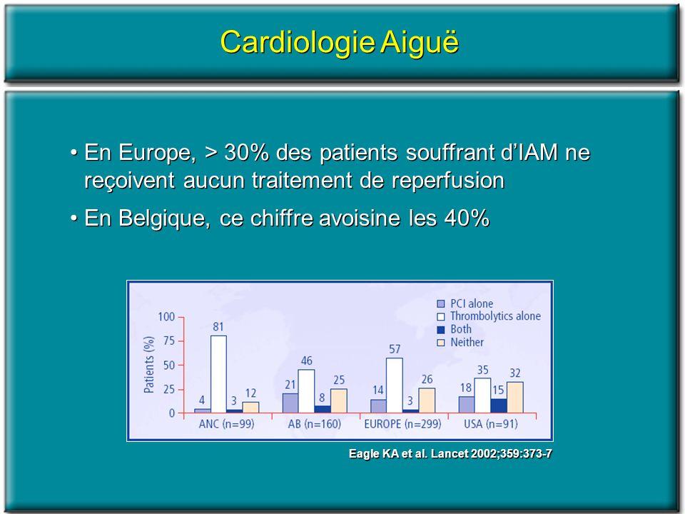 Cardiologie Aiguë En Europe, > 30% des patients souffrant dIAM ne reçoivent aucun traitement de reperfusion En Belgique, ce chiffre avoisine les 40% E