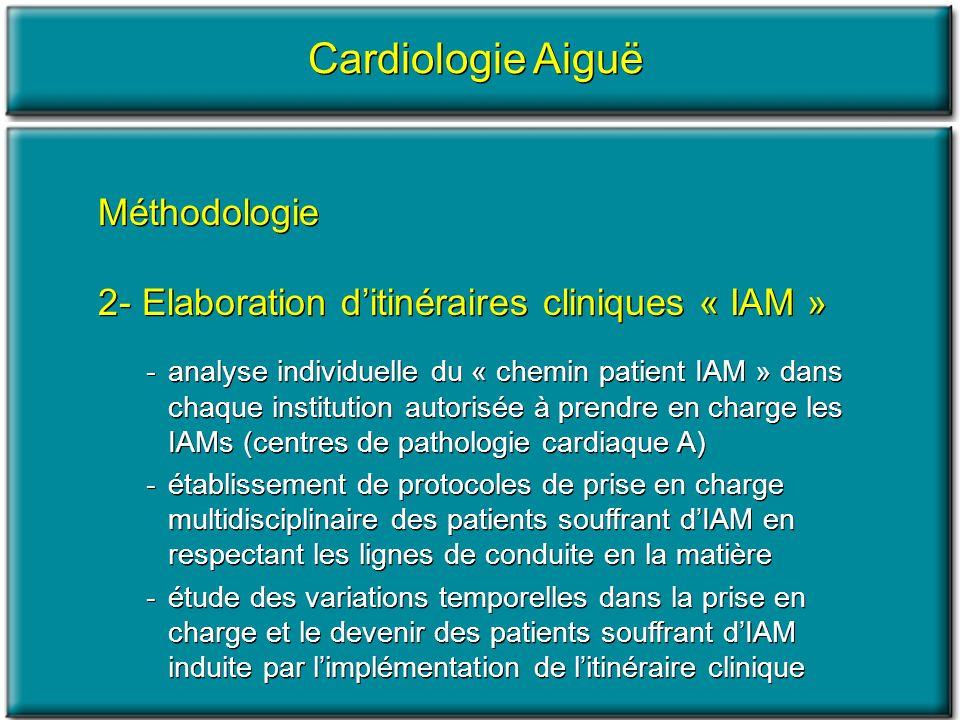 Cardiologie Aiguë Méthodologie 2- Elaboration ditinéraires cliniques « IAM » -analyse individuelle du « chemin patient IAM » dans chaque institution a