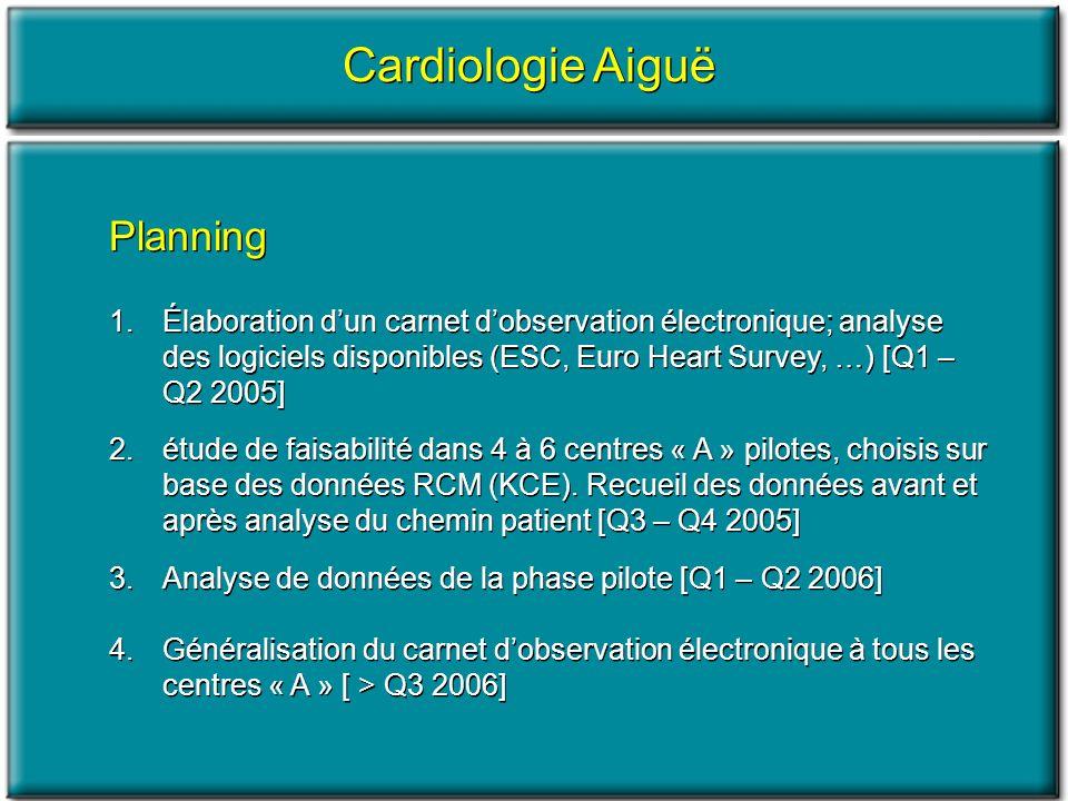 Cardiologie Aiguë Planning 1.Élaboration dun carnet dobservation électronique; analyse des logiciels disponibles (ESC, Euro Heart Survey, …) [Q1 – Q2