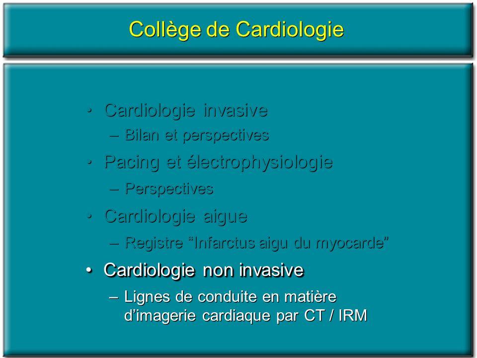 Cardiologie invasive –Bilan et perspectives Pacing et électrophysiologie –Perspectives Cardiologie aigue –Registre Infarctus aigu du myocarde Cardiolo