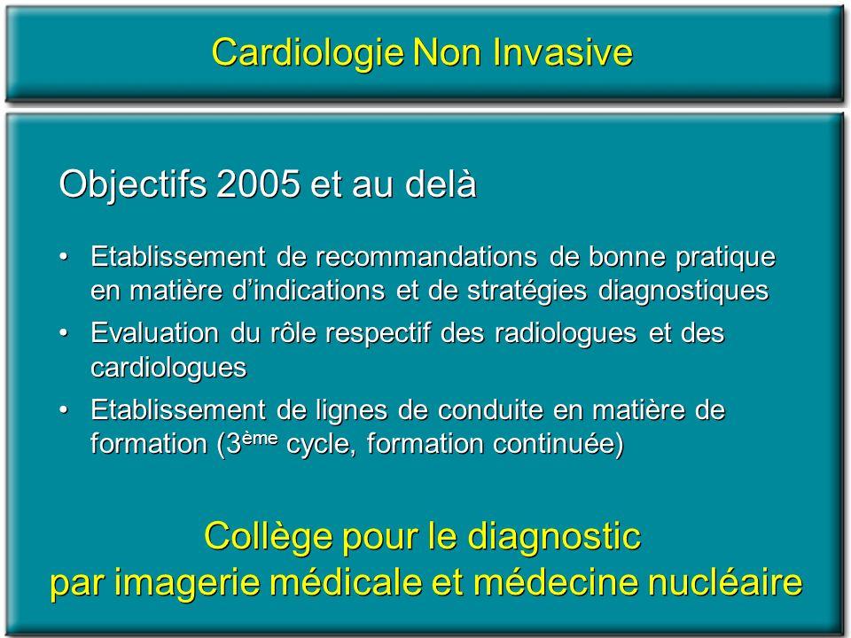 Objectifs 2005 et au delà Etablissement de recommandations de bonne pratique en matière dindications et de stratégies diagnostiques Evaluation du rôle