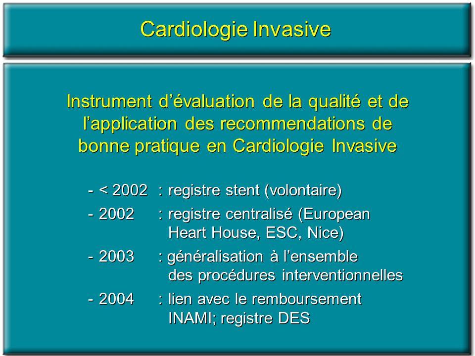 Education maintien et amélioration de la qualité Education maintien et amélioration de la qualité Lignes de conduite Registre évaluation qualité Registre évaluation qualité Cardiologie Invasive
