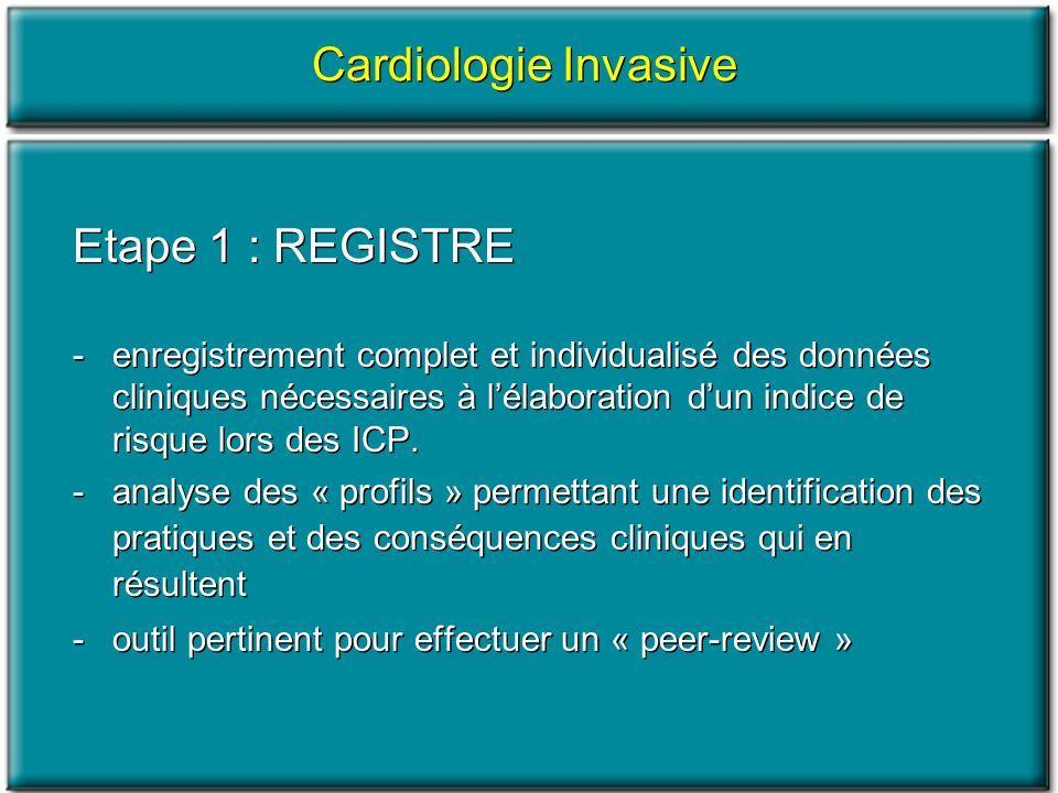 Enregistrement individuel des données cliniques Cardiologie Invasive Collecte informatisée des données (en ligne) Internet Serveur de données (EHH, Nice)