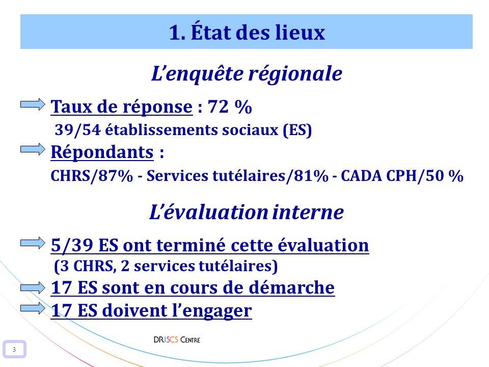 3 1. État des lieux Lenquête régionale Taux de réponse : 72 % 39/54 établissements sociaux (ES) Répondants : CHRS/87% - Services tutélaires/81% - CADA