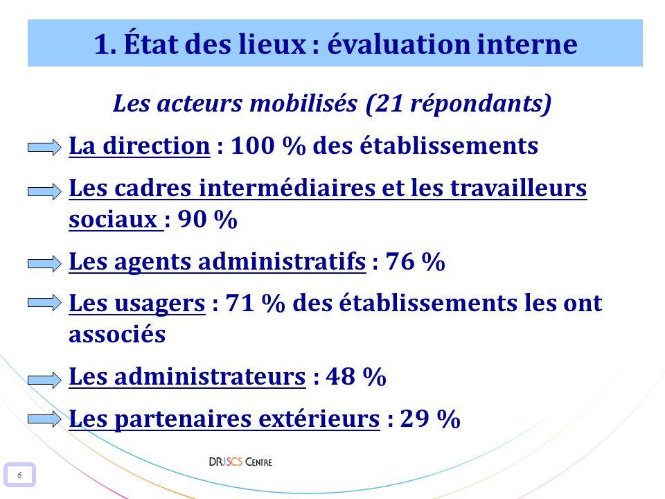 6 1. État des lieux : évaluation interne Les acteurs mobilisés (21 répondants) La direction : 100 % des établissements Les cadres intermédiaires et le