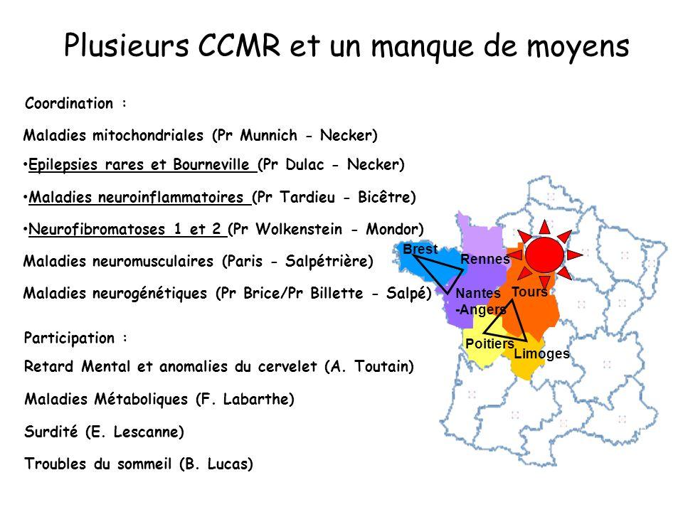 Plusieurs CCMR et un manque de moyens Coordination : Neurofibromatoses 1 et 2 (Pr Wolkenstein - Mondor) Epilepsies rares et Bourneville (Pr Dulac - Necker) Maladies neuroinflammatoires (Pr Tardieu - Bicêtre) Maladies mitochondriales (Pr Munnich - Necker) Maladies neurogénétiques (Pr Brice/Pr Billette - Salpé) Maladies neuromusculaires (Paris - Salpétrière) Participation : Maladies Métaboliques (F.