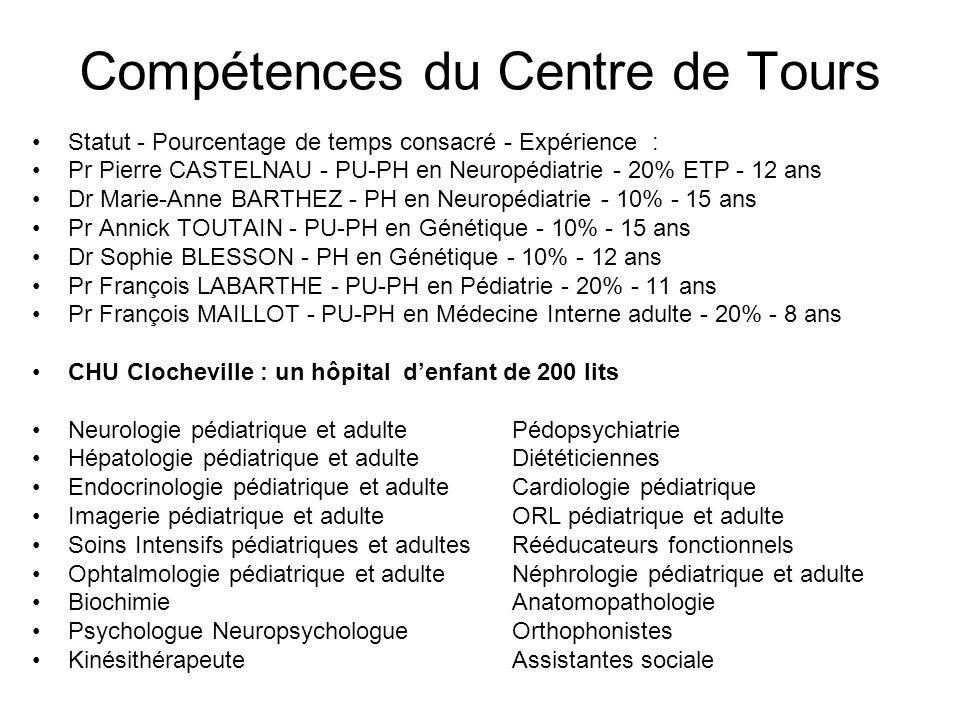 Compétences du Centre de Tours Statut - Pourcentage de temps consacré - Expérience : Pr Pierre CASTELNAU - PU-PH en Neuropédiatrie - 20% ETP - 12 ans Dr Marie-Anne BARTHEZ - PH en Neuropédiatrie - 10% - 15 ans Pr Annick TOUTAIN - PU-PH en Génétique - 10% - 15 ans Dr Sophie BLESSON - PH en Génétique - 10% - 12 ans Pr François LABARTHE - PU-PH en Pédiatrie - 20% - 11 ans Pr François MAILLOT - PU-PH en Médecine Interne adulte - 20% - 8 ans CHU Clocheville : un hôpital denfant de 200 lits Neurologie pédiatrique et adultePédopsychiatrie Hépatologie pédiatrique et adulte Diététiciennes Endocrinologie pédiatrique et adulteCardiologie pédiatrique Imagerie pédiatrique et adulte ORL pédiatrique et adulte Soins Intensifs pédiatriques et adultes Rééducateurs fonctionnels Ophtalmologie pédiatrique et adulte Néphrologie pédiatrique et adulte Biochimie Anatomopathologie Psychologue Neuropsychologue Orthophonistes Kinésithérapeute Assistantes sociale