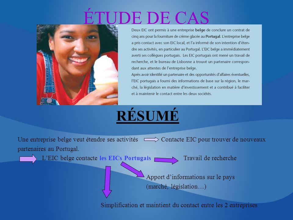 ÉTUDE DE CAS RÉSUMÉ Une entreprise belge veut étendre ses activités Contacte EIC pour trouver de nouveaux partenaires au Portugal.