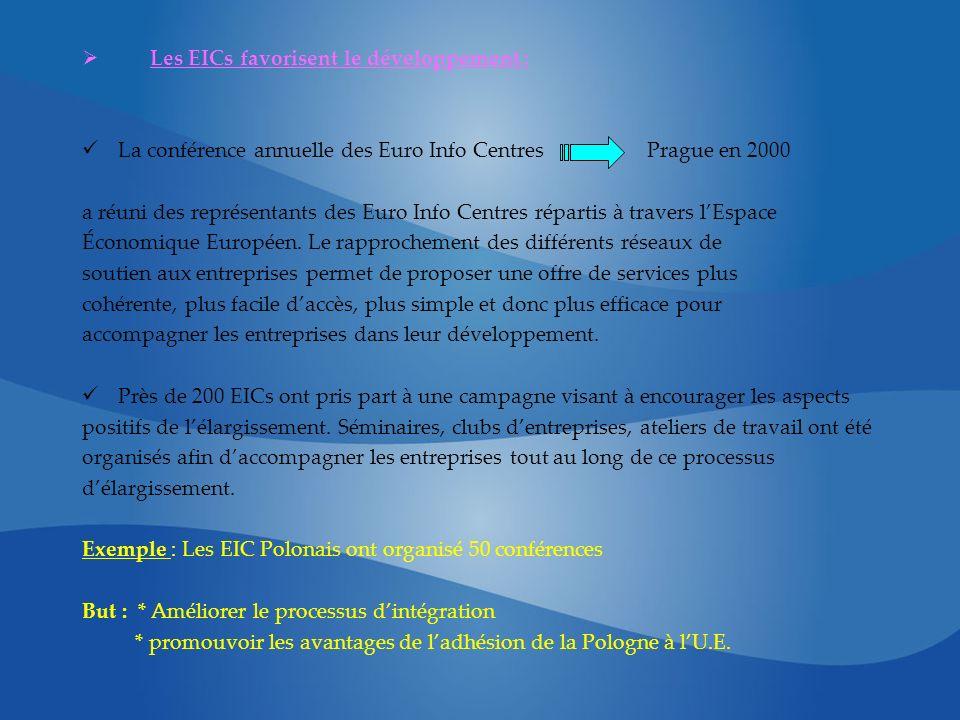 Les EICs favorisent le développement : La conférence annuelle des Euro Info Centres Prague en 2000 a réuni des représentants des Euro Info Centres répartis à travers lEspace Économique Européen.