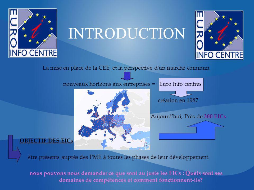 INTRODUCTION La mise en place de la CEE, et la perspective d'un marché commun nouveaux horizons aux entreprises = Euro Info centres création en 1987 A