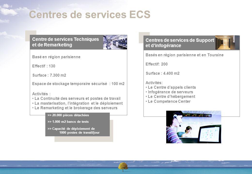 Lexpertise ECS Infogérance sélective Infrastructures couvertes : Postes de travail, serveurs et leurs environnements.