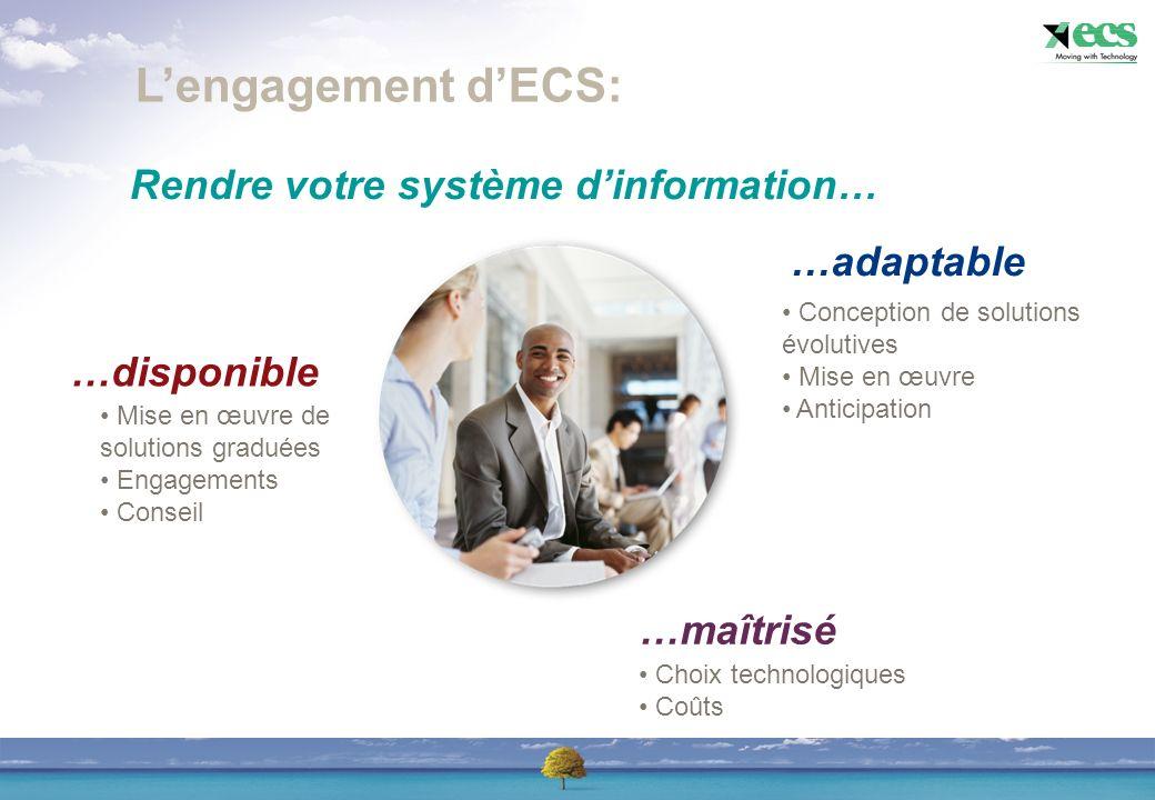 Lapproche Solutions ECS