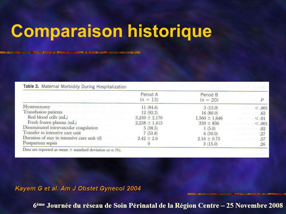 6 ème Journée du réseau de Soin Périnatal de la Région Centre – 25 Novembre 2008 Comparaison historique Kayem G et al. Am J Obstet Gynecol 2004