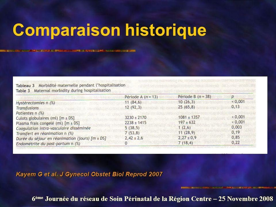 6 ème Journée du réseau de Soin Périnatal de la Région Centre – 25 Novembre 2008 Comparaison historique Kayem G et al. J Gynecol Obstet Biol Reprod 20