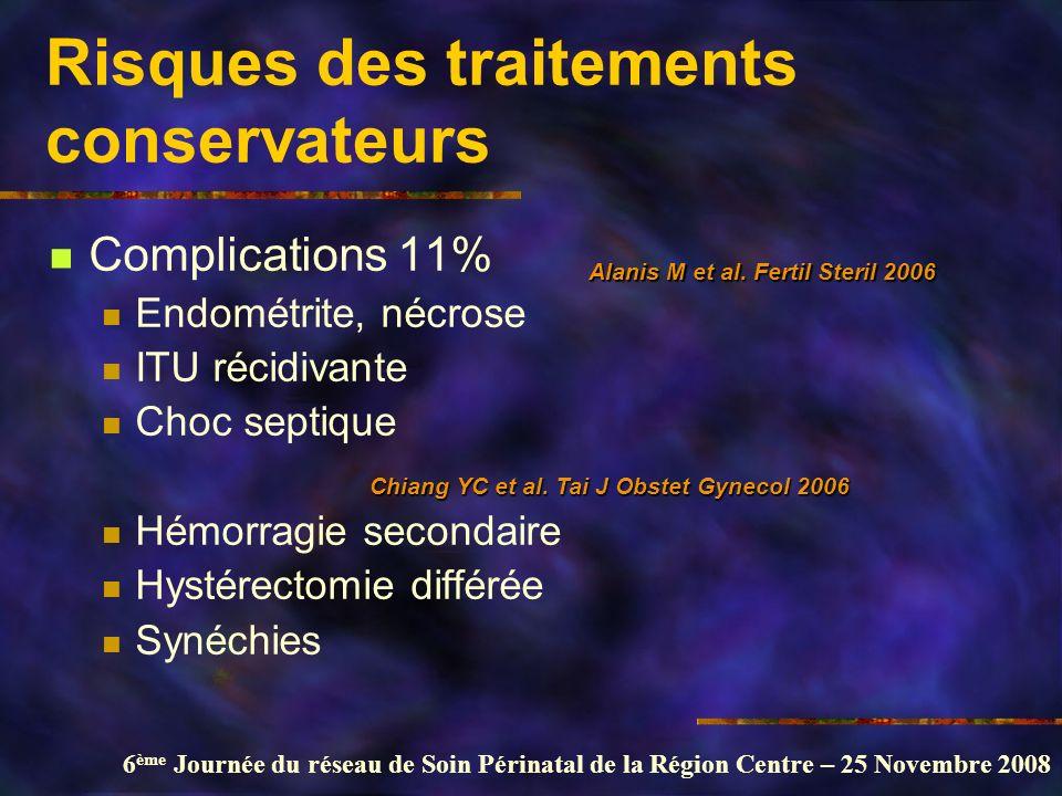 6 ème Journée du réseau de Soin Périnatal de la Région Centre – 25 Novembre 2008 Risques des traitements conservateurs Complications 11% Endométrite,