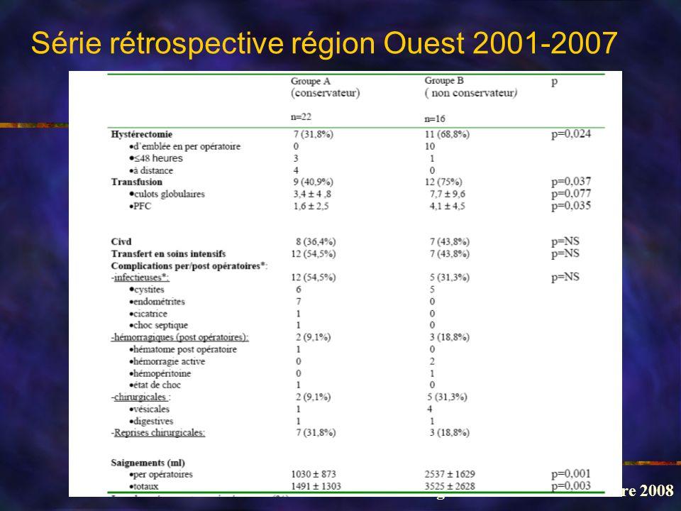 6 ème Journée du réseau de Soin Périnatal de la Région Centre – 25 Novembre 2008 Série rétrospective région Ouest 2001-2007