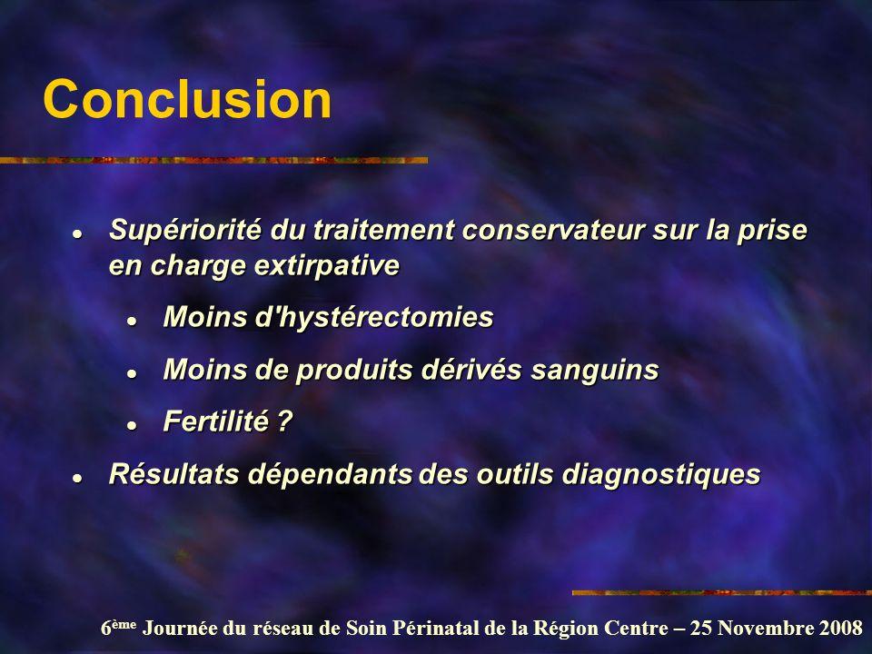 6 ème Journée du réseau de Soin Périnatal de la Région Centre – 25 Novembre 2008 Conclusion l Supériorité du traitement conservateur sur la prise en c