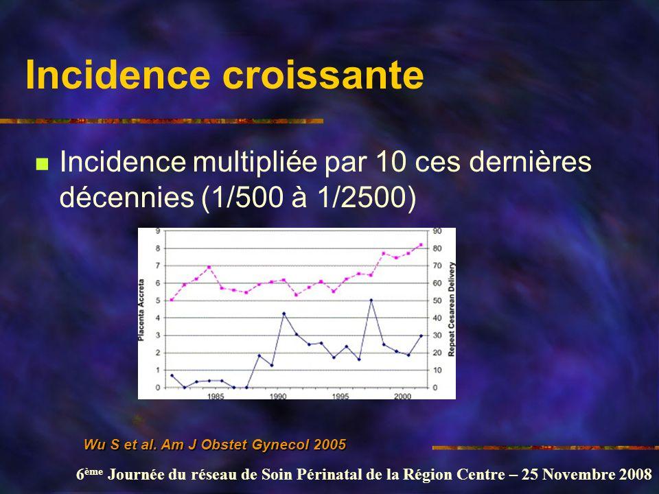 6 ème Journée du réseau de Soin Périnatal de la Région Centre – 25 Novembre 2008 Incidence croissante Incidence multipliée par 10 ces dernières décenn