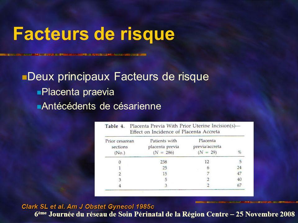 6 ème Journée du réseau de Soin Périnatal de la Région Centre – 25 Novembre 2008 Facteurs de risque Deux principaux Facteurs de risque Placenta praevi