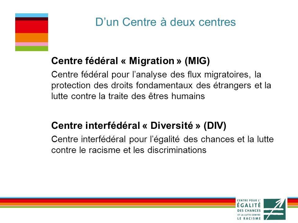 Dun Centre à deux centres Centre fédéral « Migration » (MIG) Centre fédéral pour lanalyse des flux migratoires, la protection des droits fondamentaux des étrangers et la lutte contre la traite des êtres humains Centre interfédéral « Diversité » (DIV) Centre interfédéral pour légalité des chances et la lutte contre le racisme et les discriminations