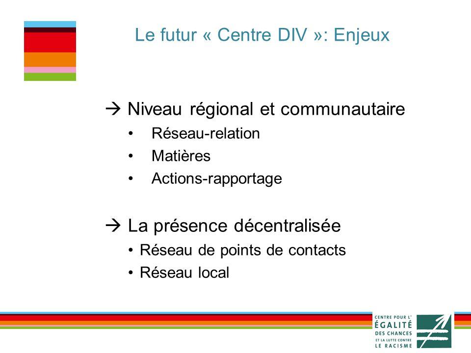 Le futur « Centre DIV »: Enjeux Niveau régional et communautaire Réseau-relation Matières Actions-rapportage La présence décentralisée Réseau de points de contacts Réseau local