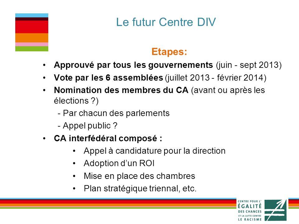 Le futur Centre DIV Etapes: Approuvé par tous les gouvernements (juin - sept 2013) Vote par les 6 assemblées (juillet 2013 - février 2014) Nomination des membres du CA (avant ou après les élections ?) - Par chacun des parlements - Appel public .