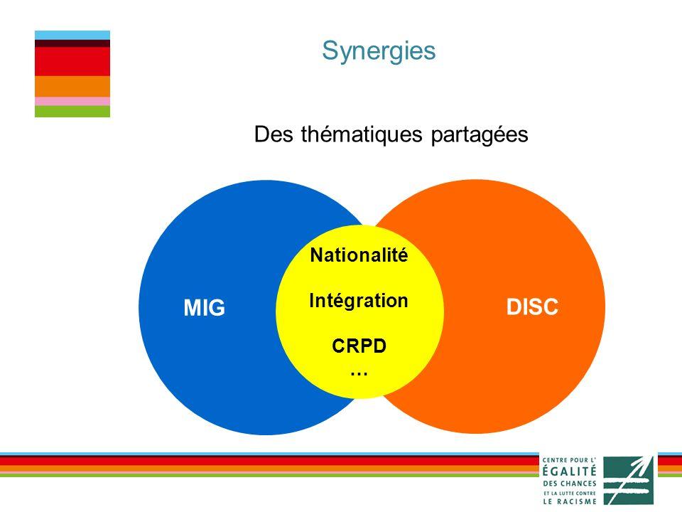 Des thématiques partagées MIG DISC Nationalité Intégration CRPD …