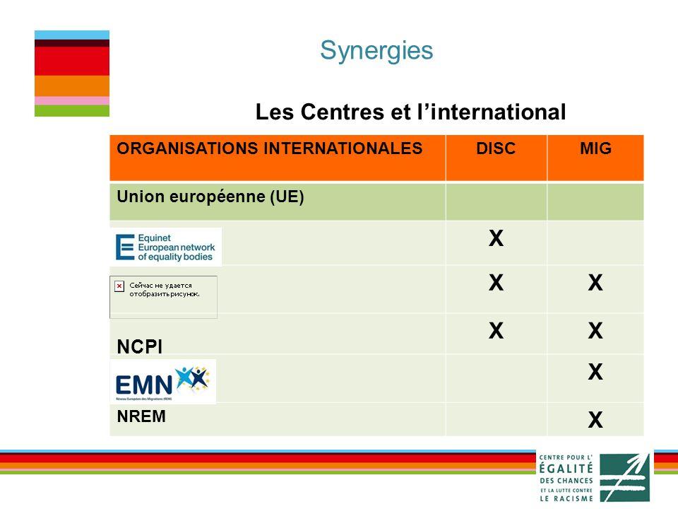Synergies ORGANISATIONS INTERNATIONALESDISCMIG Union européenne (UE) X XX XX X NREM X Les Centres et linternational NCPI