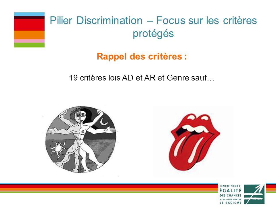 Pilier Discrimination – Focus sur les critères protégés Rappel des critères : 19 critères lois AD et AR et Genre sauf…