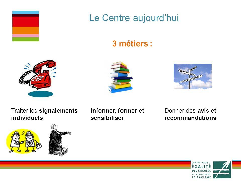 Le Centre aujourdhui 3 métiers : Traiter les signalements individuels Informer, former et sensibiliser Donner des avis et recommandations