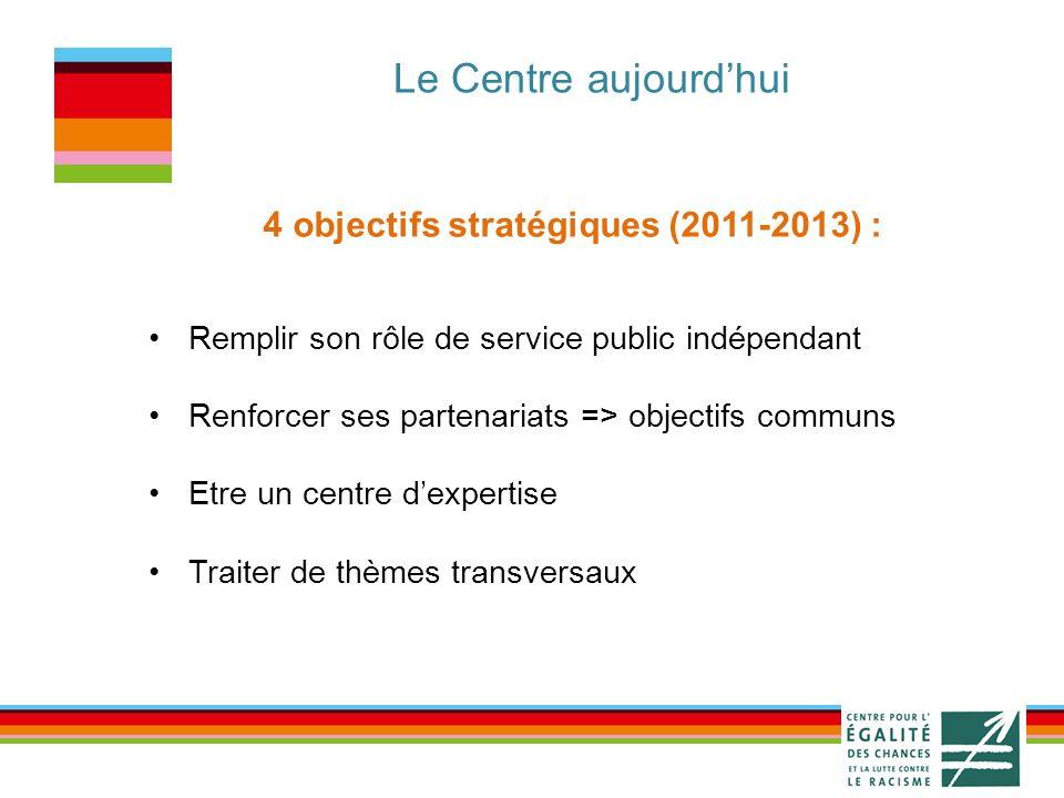 Le Centre aujourdhui 4 objectifs stratégiques (2011-2013) : Remplir son rôle de service public indépendant Renforcer ses partenariats => objectifs communs Etre un centre dexpertise Traiter de thèmes transversaux