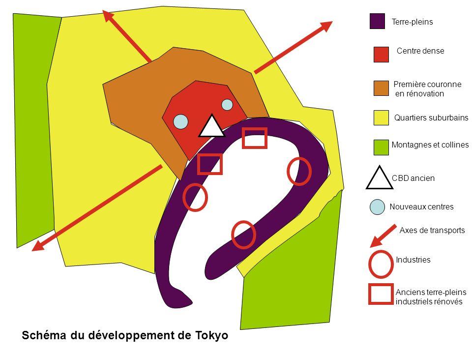 Terre-pleins Centre dense Première couronne en rénovation Quartiers suburbains Montagnes et collines CBD ancien Nouveaux centres Axes de transports In