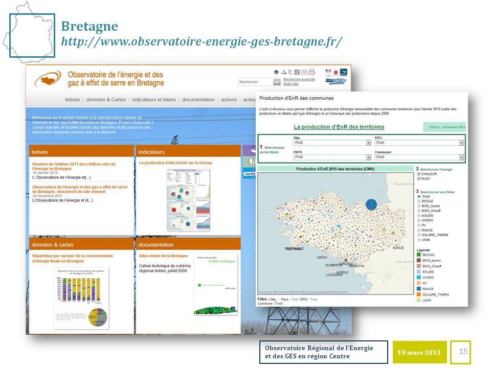 19 mars 2013 Observatoire Régional de lEnergie et des GES en région Centre Bretagne http://www.observatoire-energie-ges-bretagne.fr/ 15