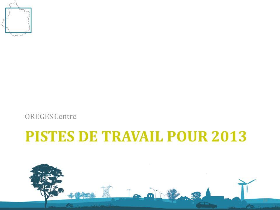 19 mars 2013 Observatoire Régional de lEnergie et des GES en région Centre PISTES DE TRAVAIL POUR 2013 OREGES Centre 19
