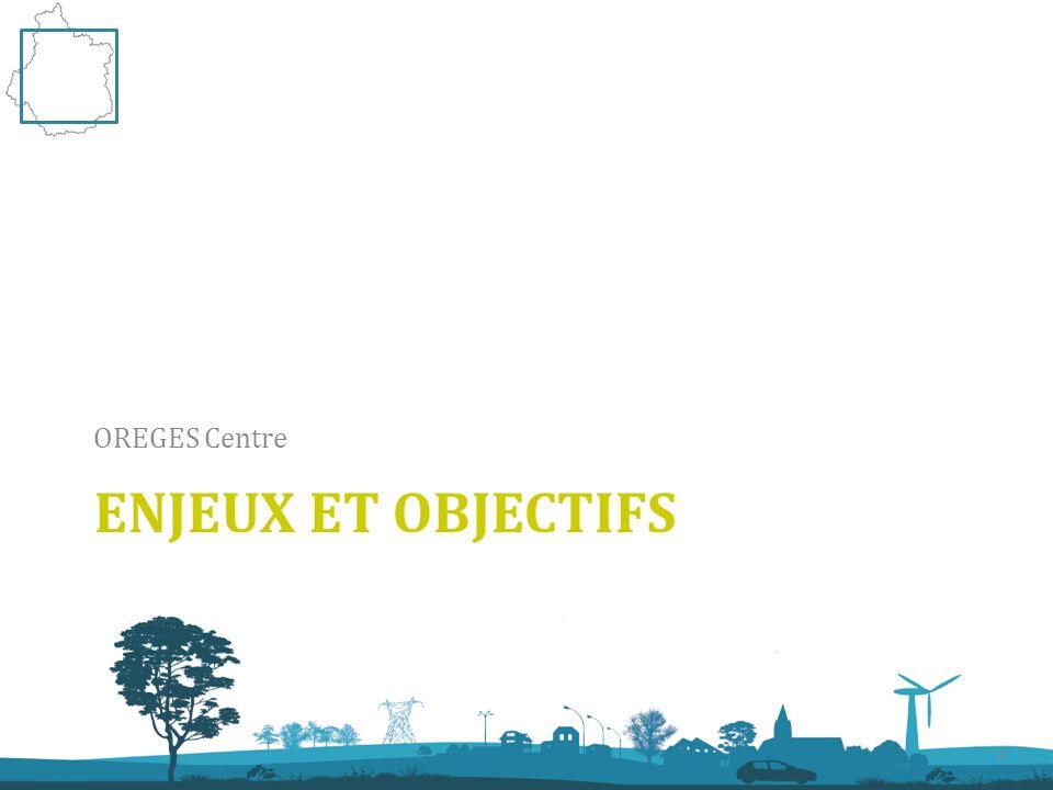 19 mars 2013 Observatoire Régional de lEnergie et des GES en région Centre ENJEUX ET OBJECTIFS OREGES Centre 2