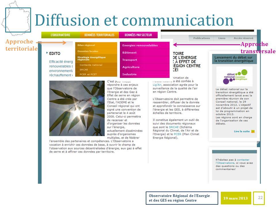 19 mars 2013 Observatoire Régional de lEnergie et des GES en région Centre 22 Diffusion et communication Approche transversale Approche territoriale