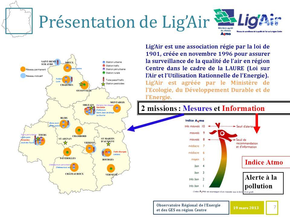 19 mars 2013 Observatoire Régional de lEnergie et des GES en région Centre 19 mars 2013 Présentation de LigAir 7 LigAir est une association régie par la loi de 1901, créée en novembre 1996 pour assurer la surveillance de la qualité de lair en région Centre dans le cadre de la LAURE (Loi sur lAir et lUtilisation Rationnelle de lEnergie).