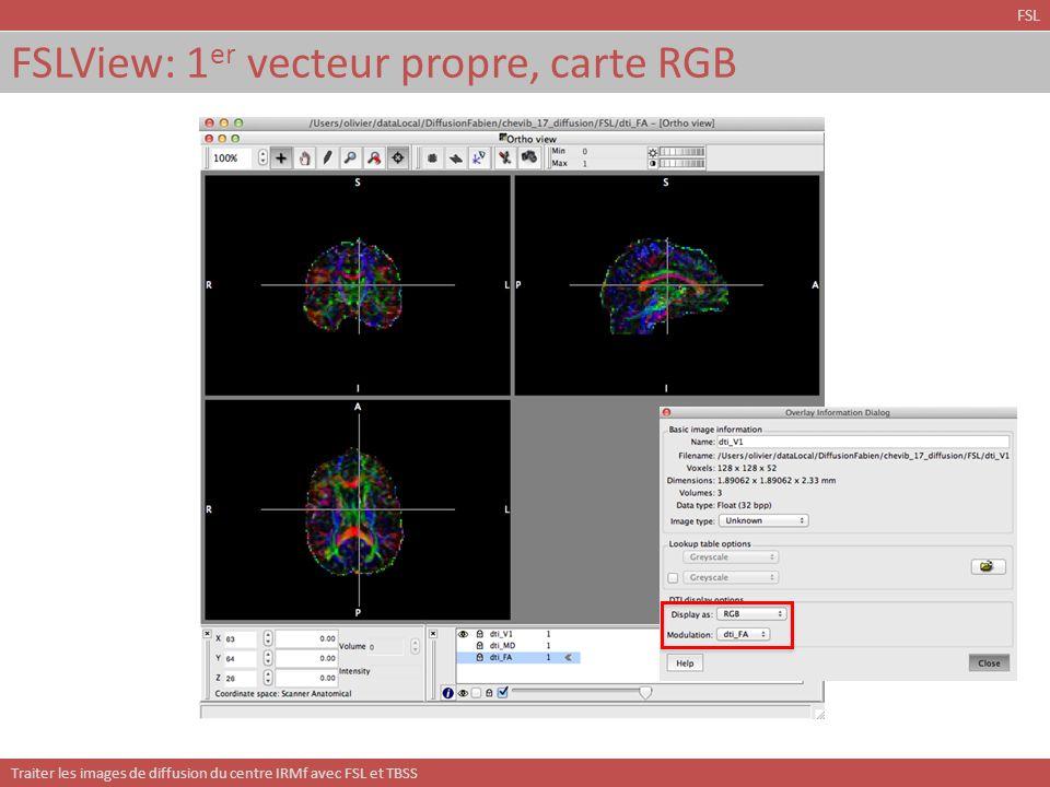 Traiter les images de diffusion du centre IRMf avec FSL et TBSS FSLView: 1 er vecteur propre, carte RGB FSL