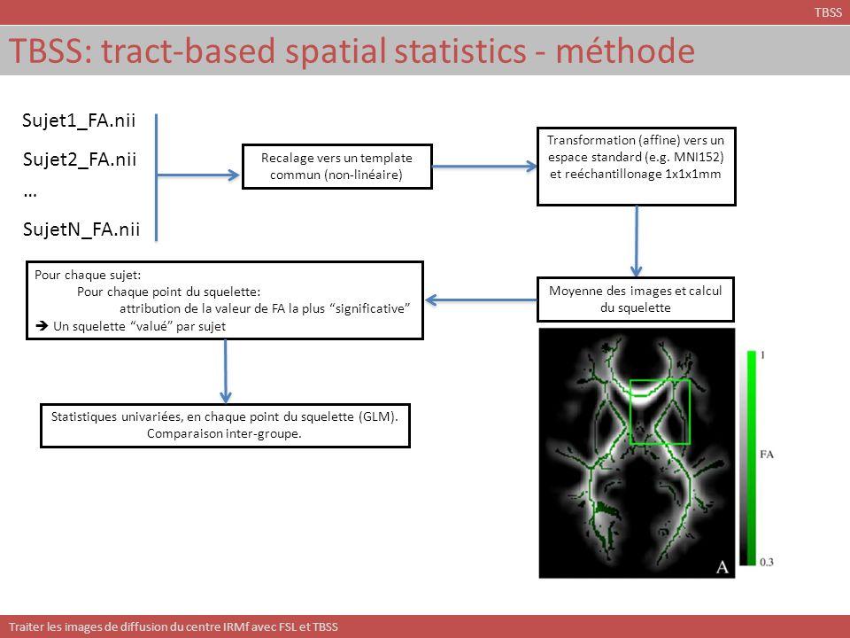 Traiter les images de diffusion du centre IRMf avec FSL et TBSS TBSS: tract-based spatial statistics - méthode TBSS Sujet1_FA.nii Sujet2_FA.nii SujetN